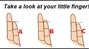 How Your Finger Shape Determines Your Personality