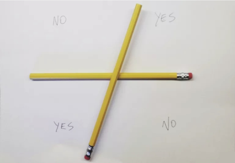 What's the Charlie Charlie Challenge, and Why Is It Freaking People Out?